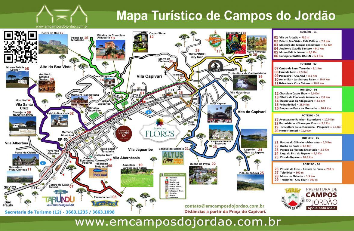 Mapa de passeios de Campos do Jordão